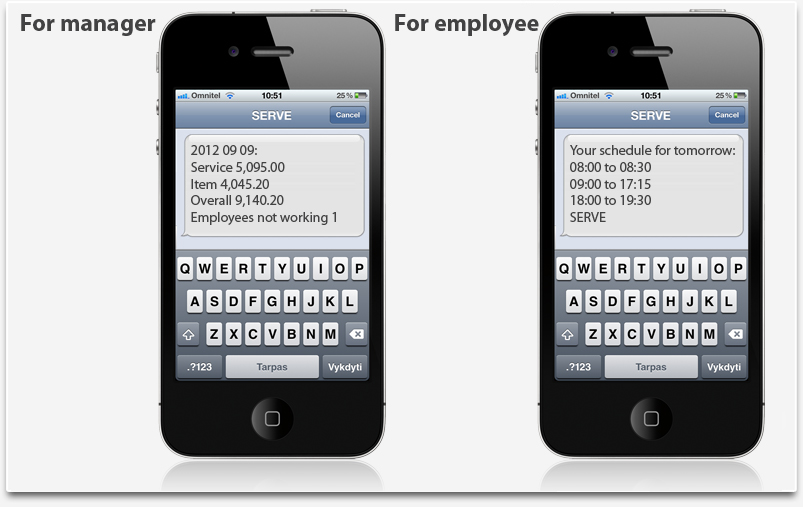 SMS message for the supervisor and employee