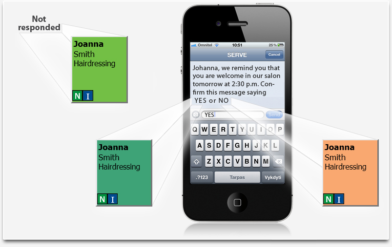 SMS and @ messages